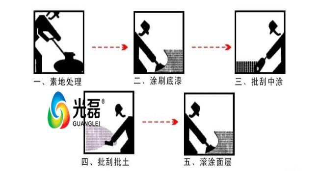 【图】环氧地坪漆施工工艺流程